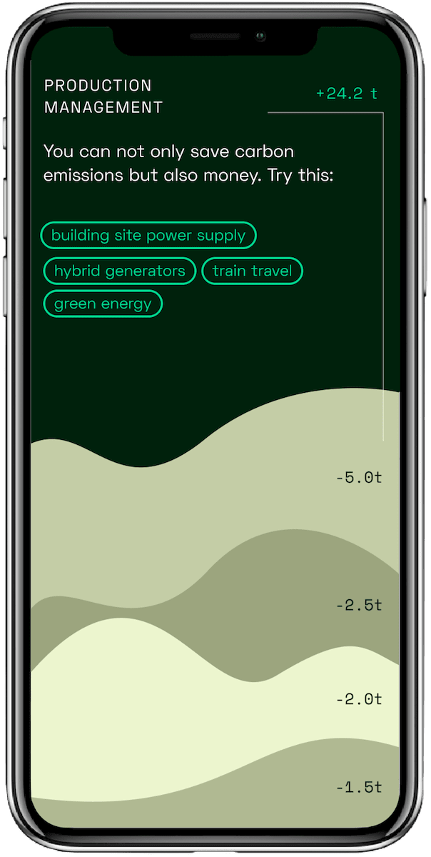 Smartphone View of greeta app